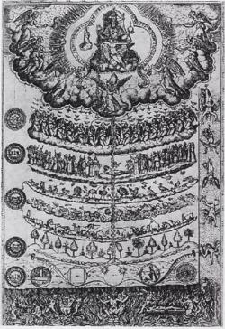 1579 drawing of the great chain of being from Didacus Valades, Rhetorica Christiana from http://en.wikipedia.org/wiki/Great_Chain_of_Being