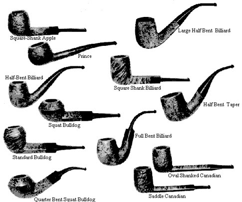 The Pipe Rack: Pipe Shapes and Types