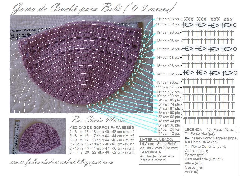 a6e201550fcb3 Fiz um GRÁFICO SOBRE FOTO para facilitar para você. Click na imagem para  ampliá-la.