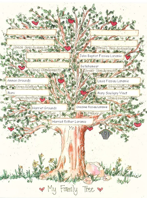 My Great-grandmother's Family Tree