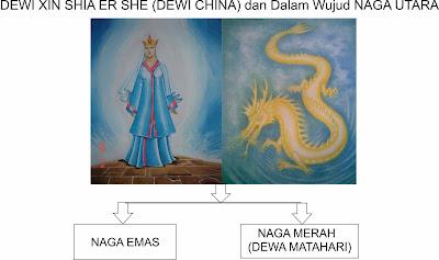Dewi Cina
