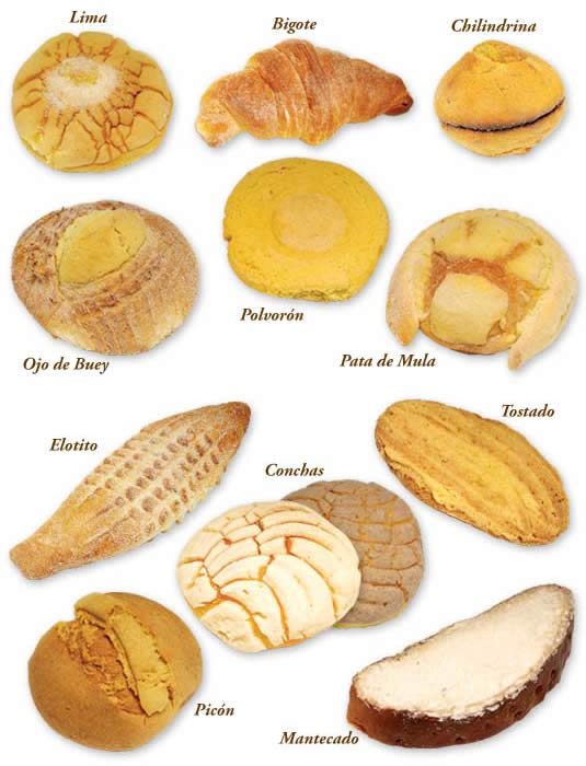 Spanish Speaking Countries Food Recipes