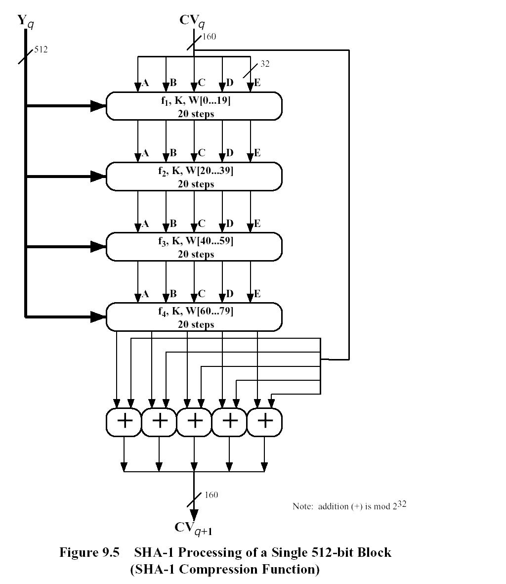 TRU_SCIENCE & TRU_TECHNOLOGY: ARTICLE 27