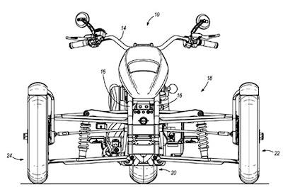 Os Motociclistas Made in Brasil: HARLEY DAVIDSON TEM