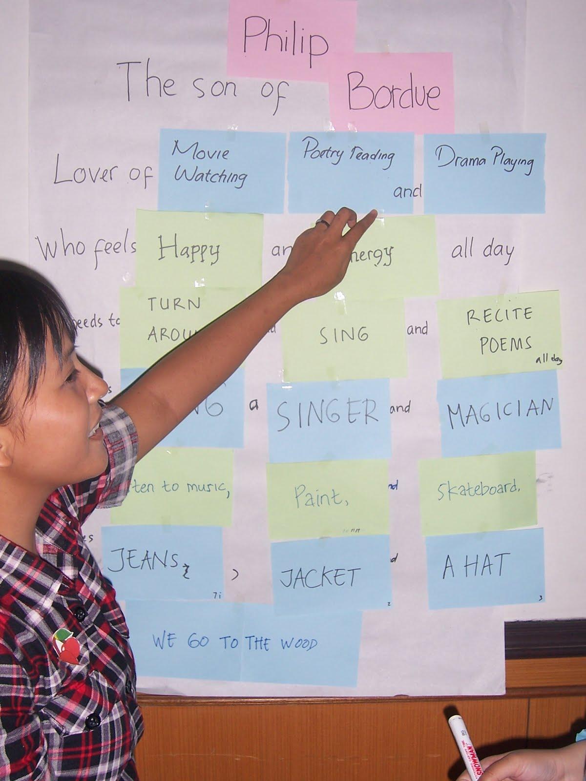 English Teaching In Indonesia