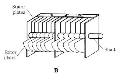 Variable capacitors in RF circuits: Variable capacitors in