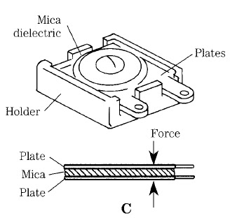 Variable capacitors in RF circuits