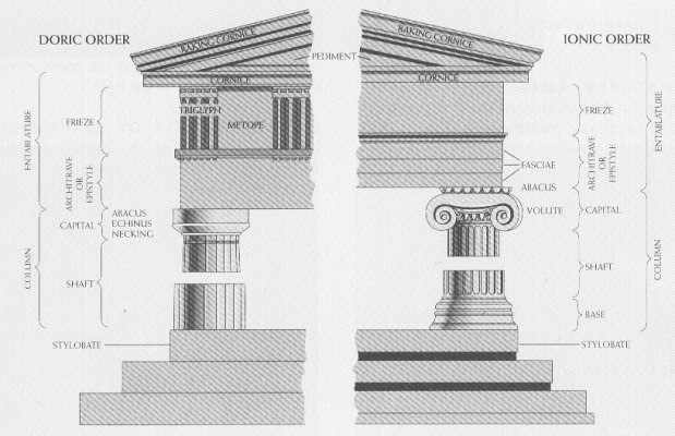 Miseducated notes notes on ancient greek architecture for V column architecture
