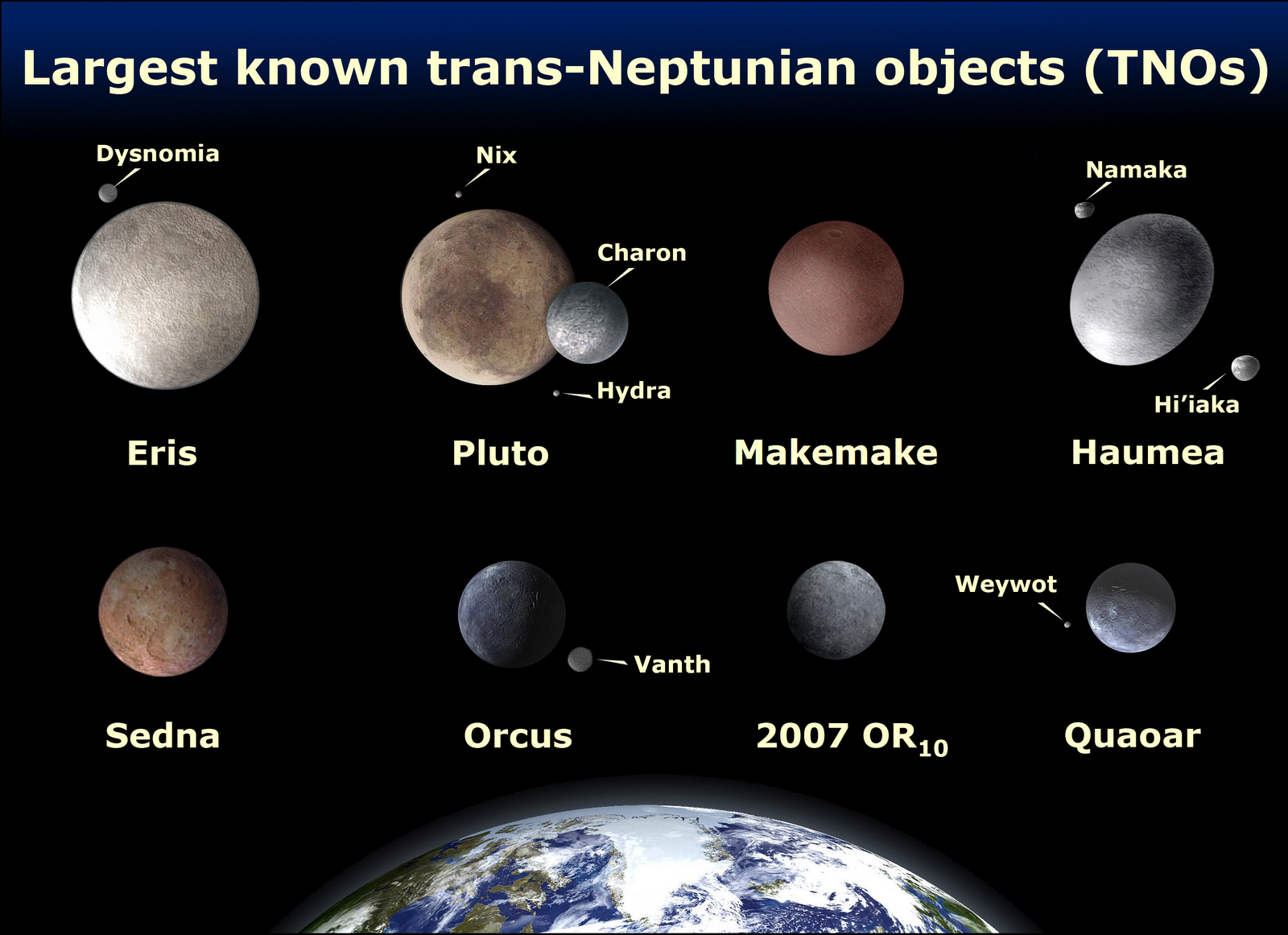 color range of planets - photo #13