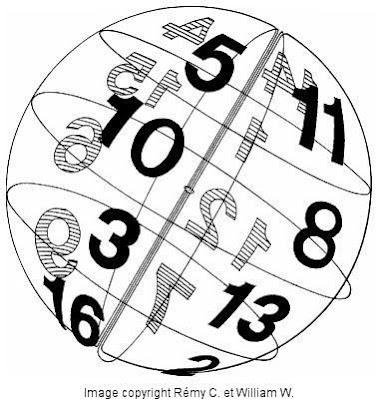 sphère magique diabolique d'ordre 4