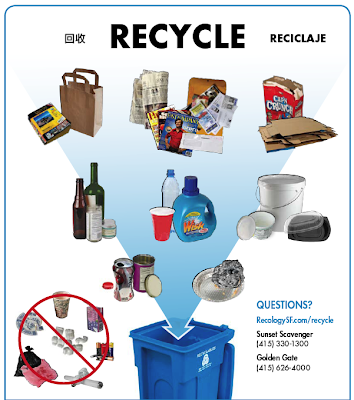 San Francisco recycling flyer