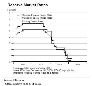 unterbewertung von währungen definition