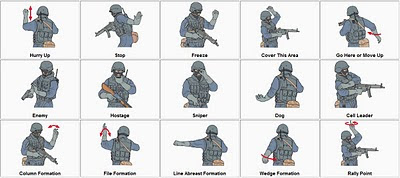 ARMY hand signals