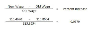 how to calculate a paycheck