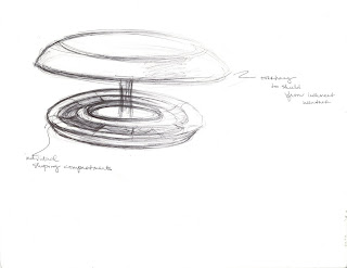 Sustaining San Francisco: (Concept sketches)
