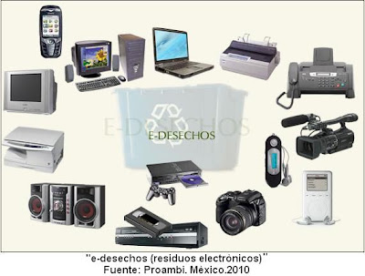 Residuos electr nicos empresas recicladoras de residuos for Cuales son los equipos de oficina