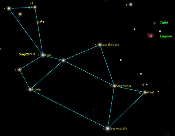 star gazing and astronomy - photo #22