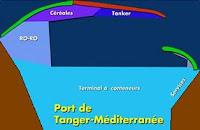 Tánger Méditerranée