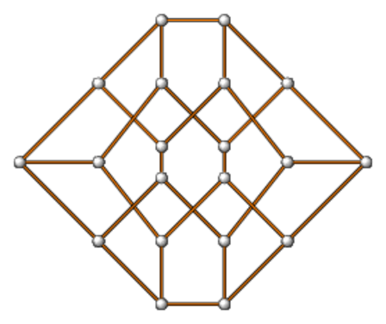 Drawing Lines With Latex : Graph theory in latex new package for graphs