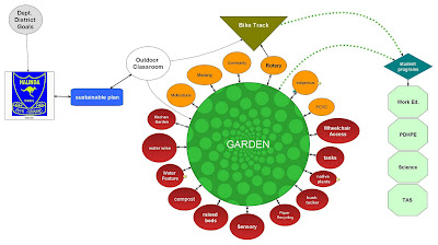 gardening recreation to the mind Why gardening is good for your health by department of parks and recreation gardening is have a positive influence on the mind.