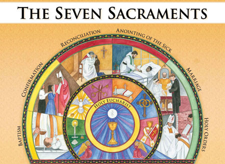 phat catholic apologetics: Topical Index Page: Sacraments and Sacramentals