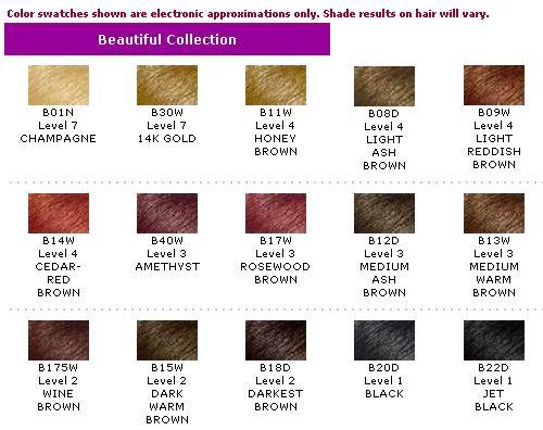 Ion Color Brilliance Semi Permanent Hair Color Medium Red