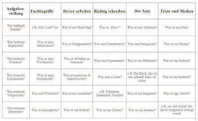 Jeopardy Deutsch