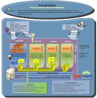 circuit et architecture logique pdf