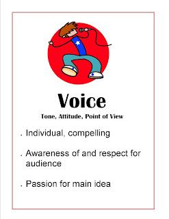 writing traits 61
