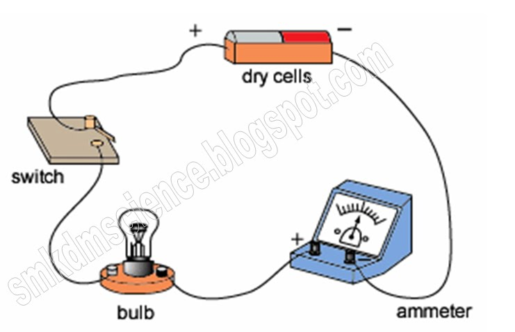 what is ammeter how it is connected in a electric circuit ...