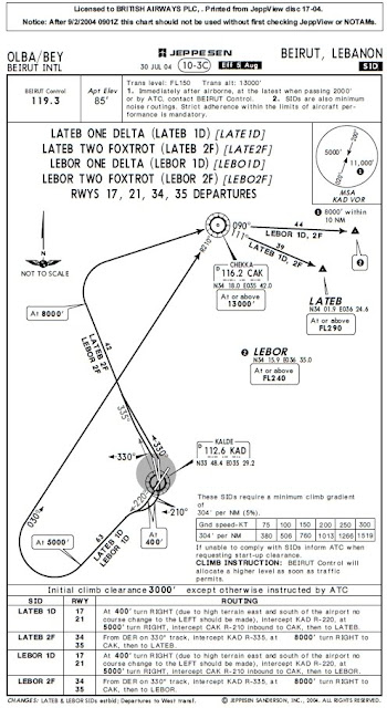 Aviation Troubleshooting: Ethiopian Airlines Boeing 737