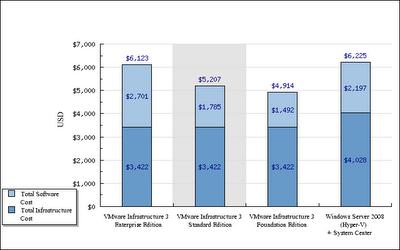 Cost Per Lication Calculator