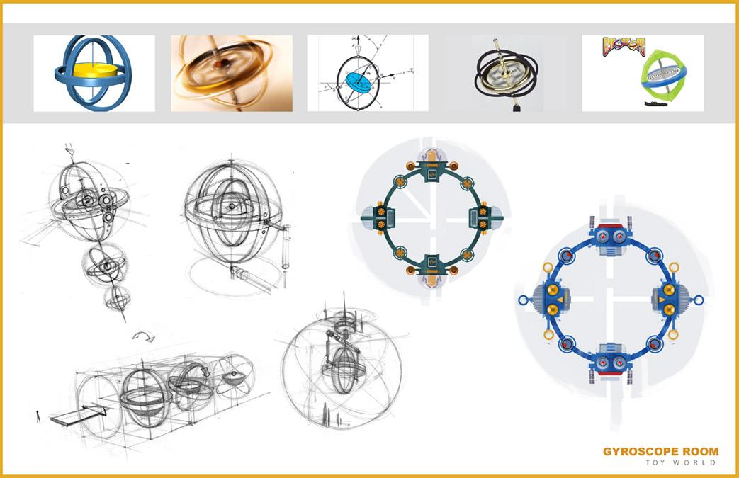 [gyroscoperoom.jpg]