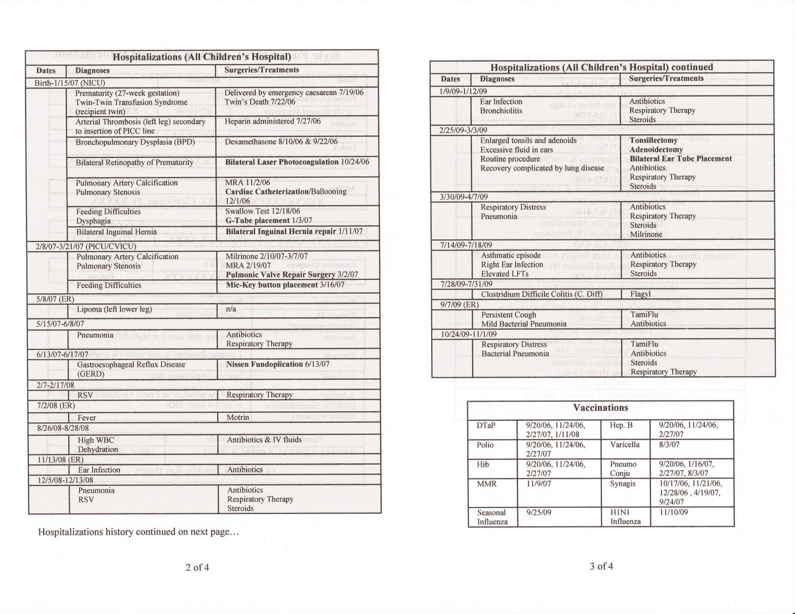 Nursing Assessment Worksheet Pictures To Pin