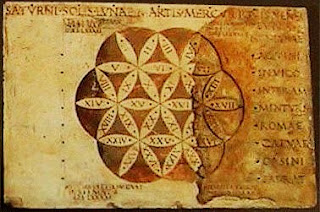 Il Calendario Romano Riassunto.Calendario Romano Romanoimpero Com