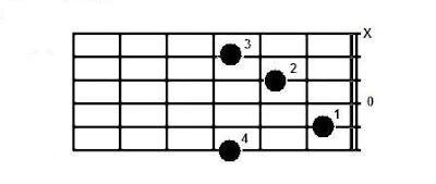 E7 Guitar Chord Diagrams additionally Stratocaster Tone Split Mod besides Tube Ef86 12ax7 6n2p El84 6bq5 6p14p moreover Stratocaster Tone Split Mod likewise Fftech. on wiring schematics for guitar