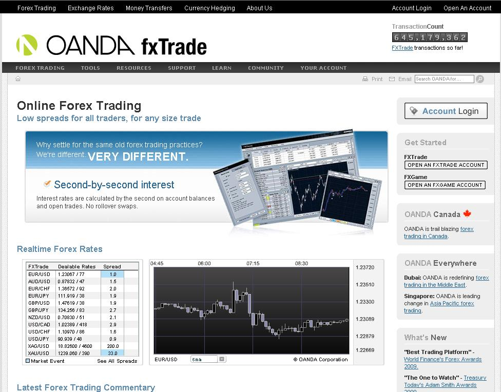 Oanda Forex Trading And Exchange Rates Services - Live