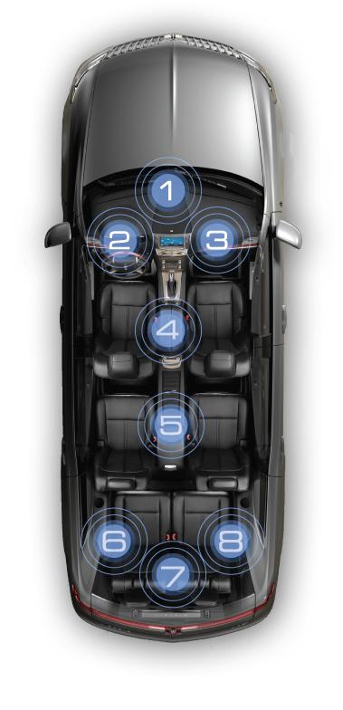 Souls Of Sound Thx Car Surround System