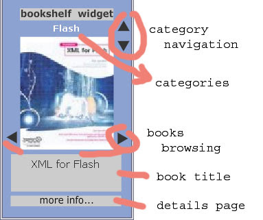 free flash bookshelf widget improvements