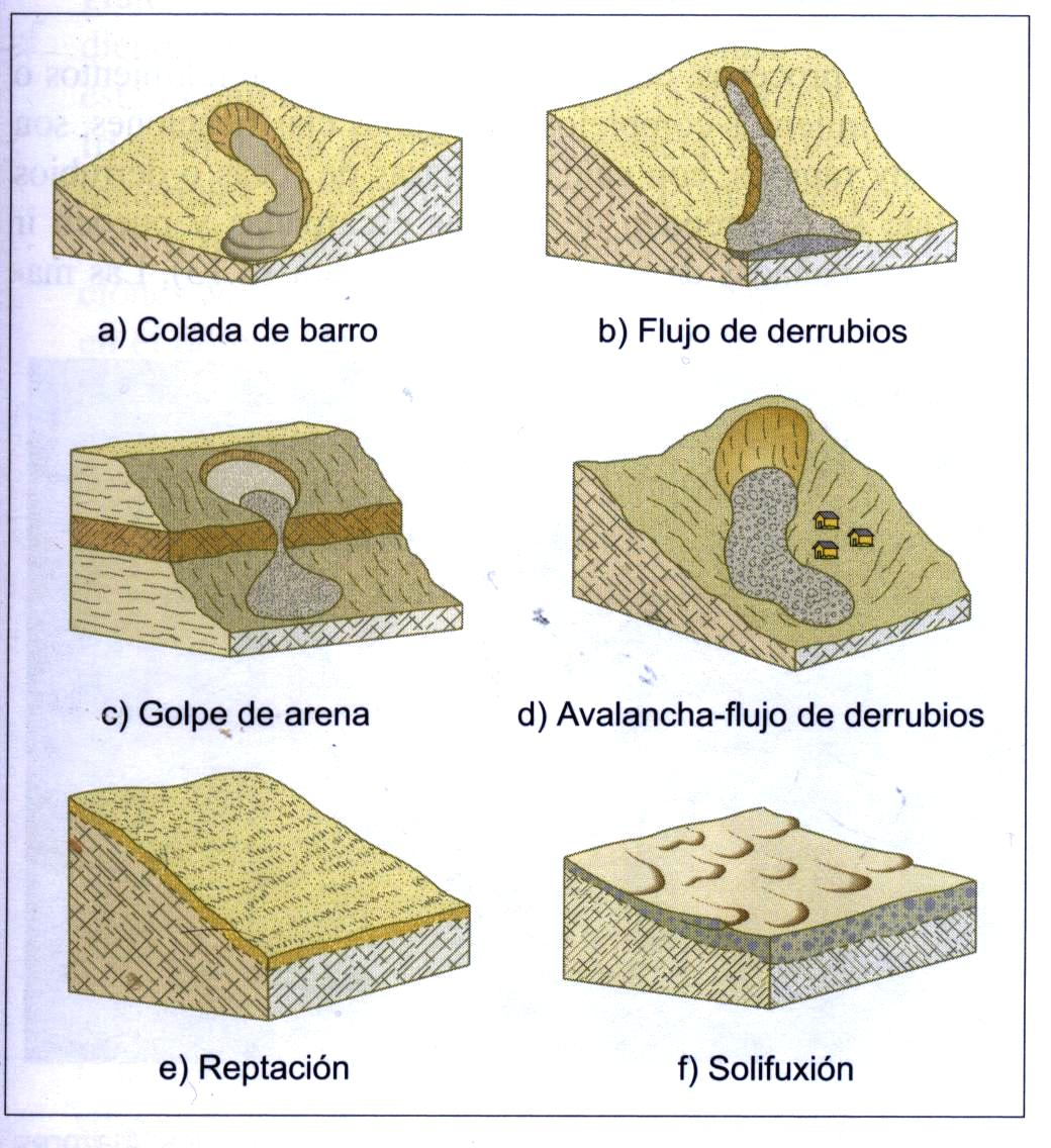 FLUJO DE DETRITOS PDF DOWNLOAD