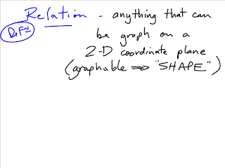 Grade 10 Foundations of Applied & PreCalculus: Relations and Functions