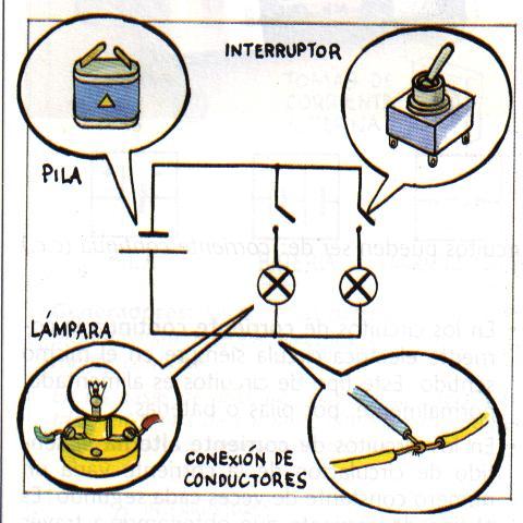 Electricidad Circuito Electrico