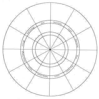 Blank colour wheel template