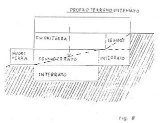 Urbania nuovo regolamento edilizio u piano interrato e for Piano seminterrato