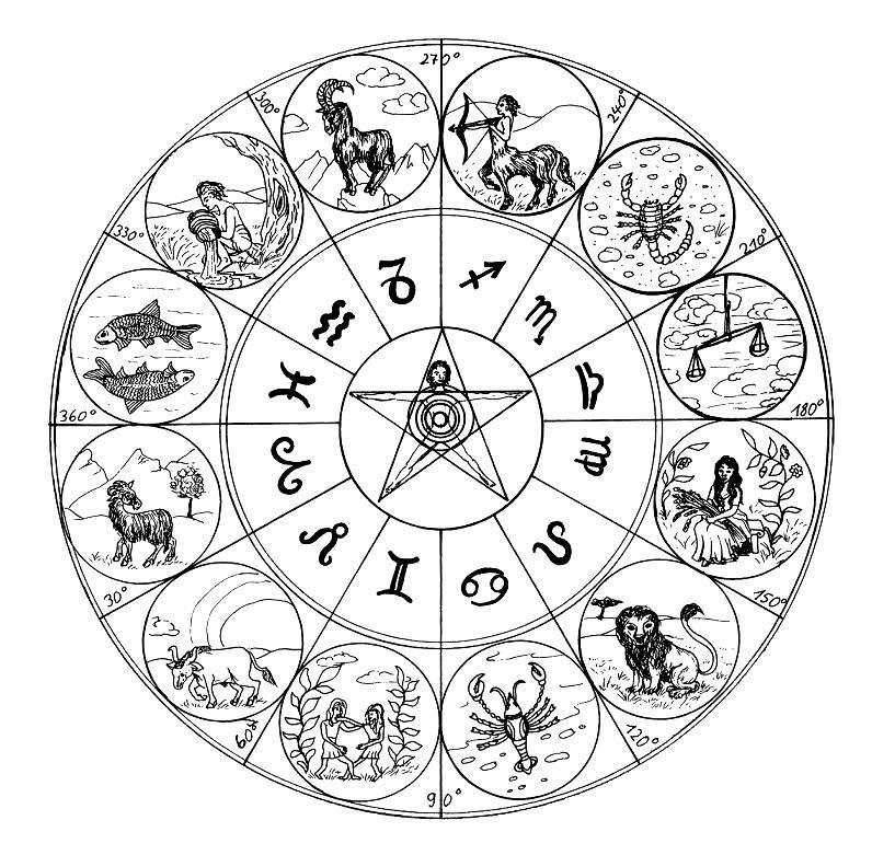 [relmandala-sternzeichen-kreis-der-astrologie.jpg]