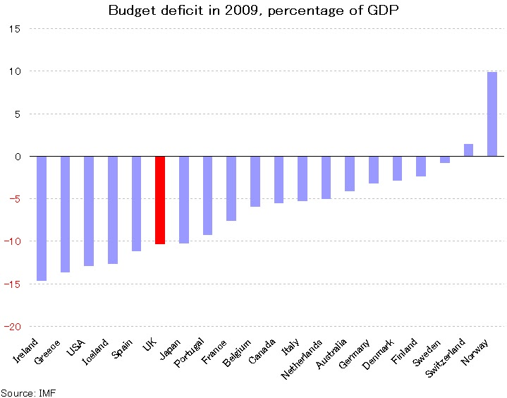 huge deficit slashed late - 719×564