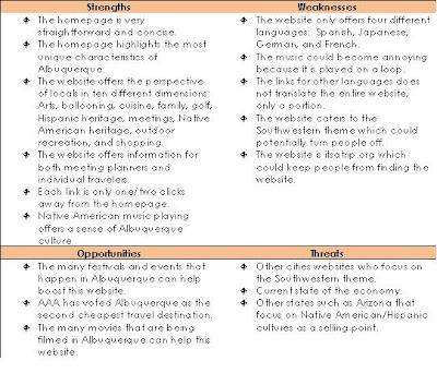 CASINO SWOT Analysis