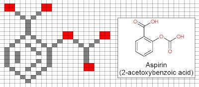 ChemKnits: Free Patterns by ChemKnits Summary