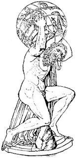 dios atlas