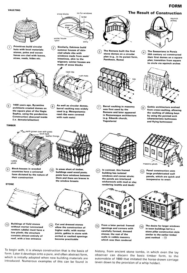Neufert Architecture Book Pdf